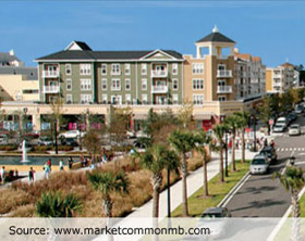 Photo of The Myrtle Beach Market Common - source: www.marketcommonmb.com